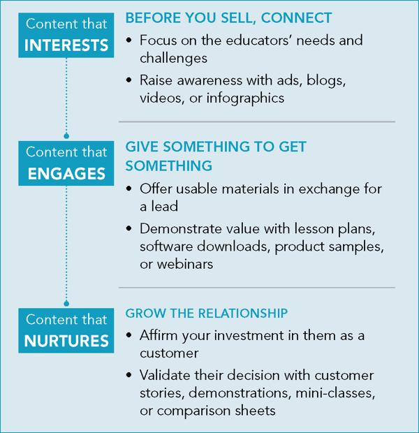 infographic-educator-trust