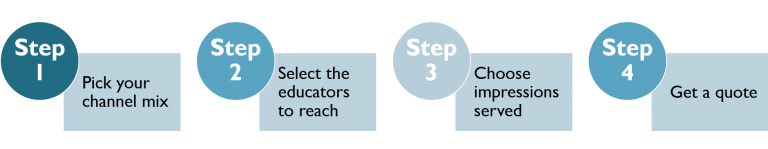 Lead Accelerator Steps