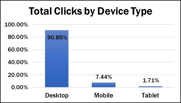 MDR-Digital-Trends-GraphB