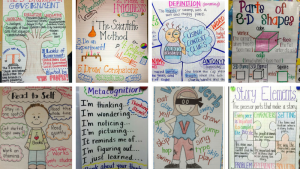 mdr-teacher-anchor-charts