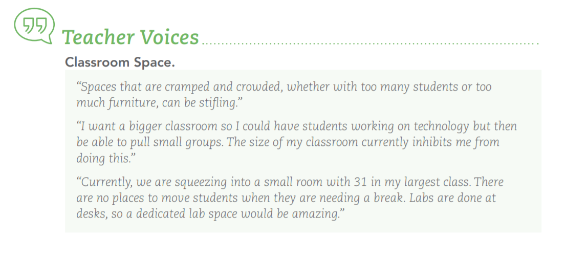 teachers ideal classroom spaces