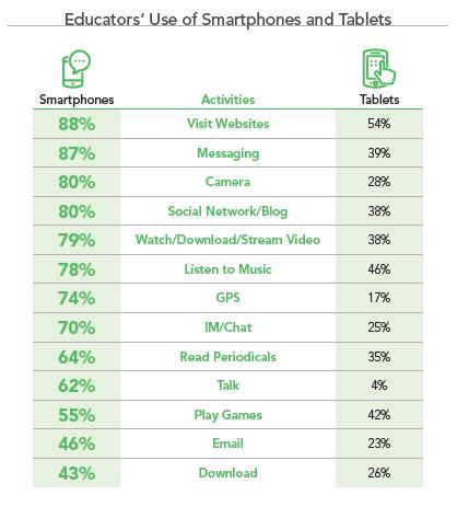 digital-advertising-best-audience-teachers