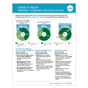 COVID-19 Funds Infographic thumbnail